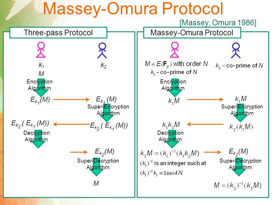 Massey-Omura Protocol [Massey, Omura 1986]